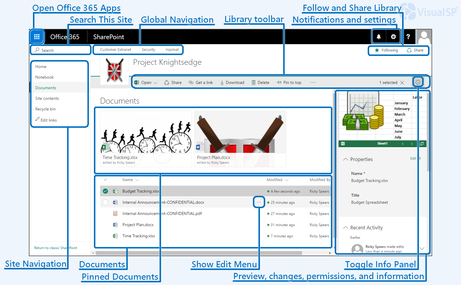 o365-sharepoint-document-library-annotated-screenshot